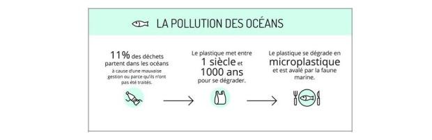 pollution-oceans